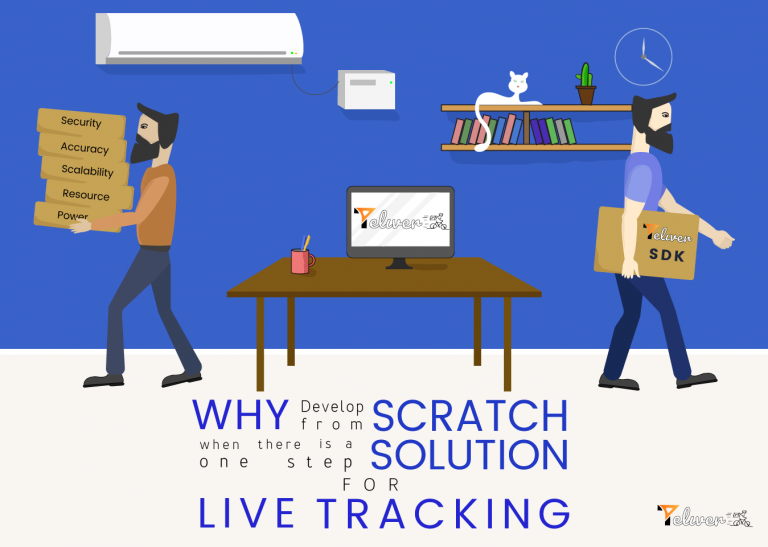 Live Tracking, Telivver